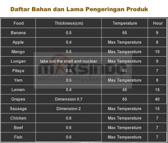 Mesin-Food-Dehydrator-6-Rak-FDH6-9